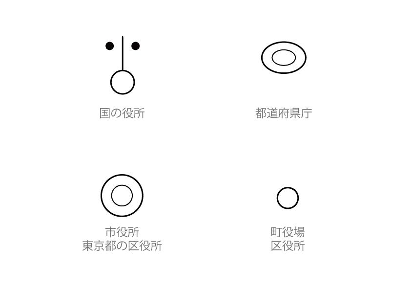 都道府県庁、市役等の地図記号のイラスト