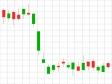 株価・FXの暴落時のローソク足チャートのイラスト