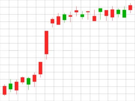 株価・FXの暴騰時のローソク足チャートのイラスト
