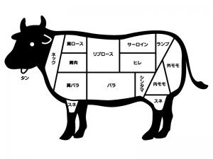 牛肉の部位のシルエットイラスト