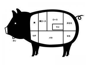 豚肉の部位のシルエットイラスト