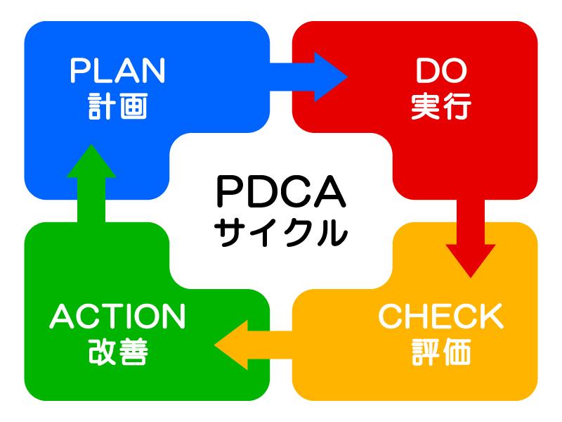 PDCAサイクルのイラスト