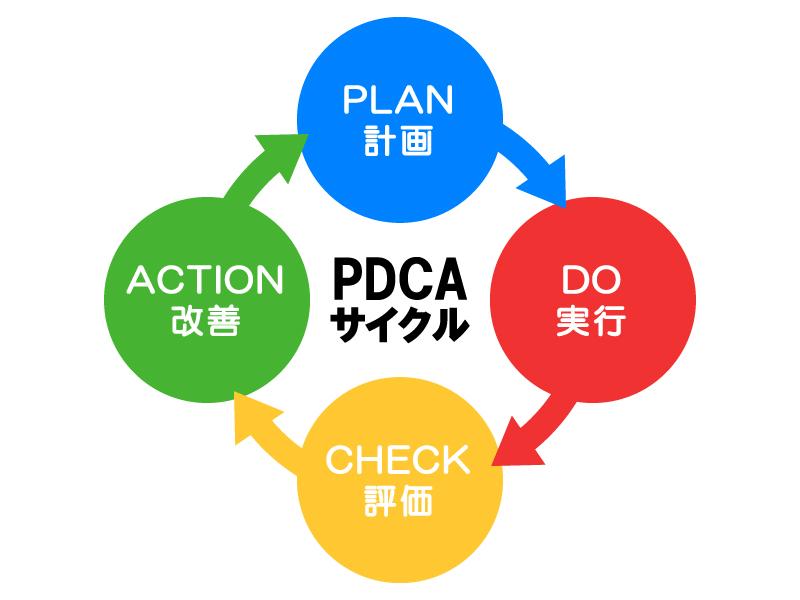 PDCAサイクルのイラスト02