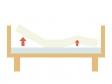 ベッドのギャッチアップのイラスト02